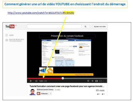 fonction youtube